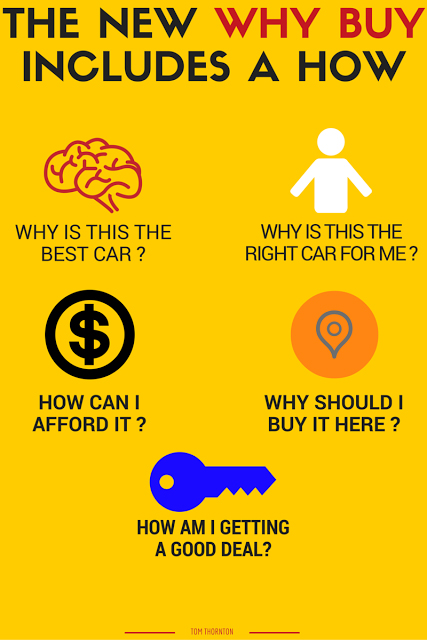 The-new-why-buy-includes-a-how